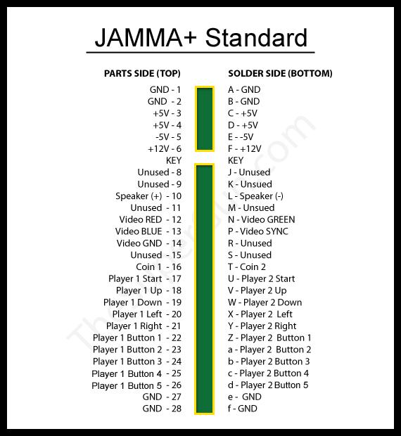 SLOT CONSOLISE PLAYER 2 QUI DECONNE  - Page 2 Fetch.php?media=bases:jamma_plus_pinout